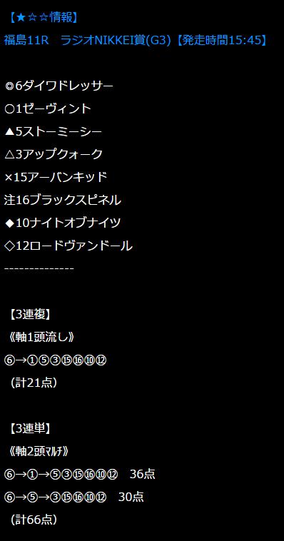 福島11R ラジオNIKKEI賞(G3)