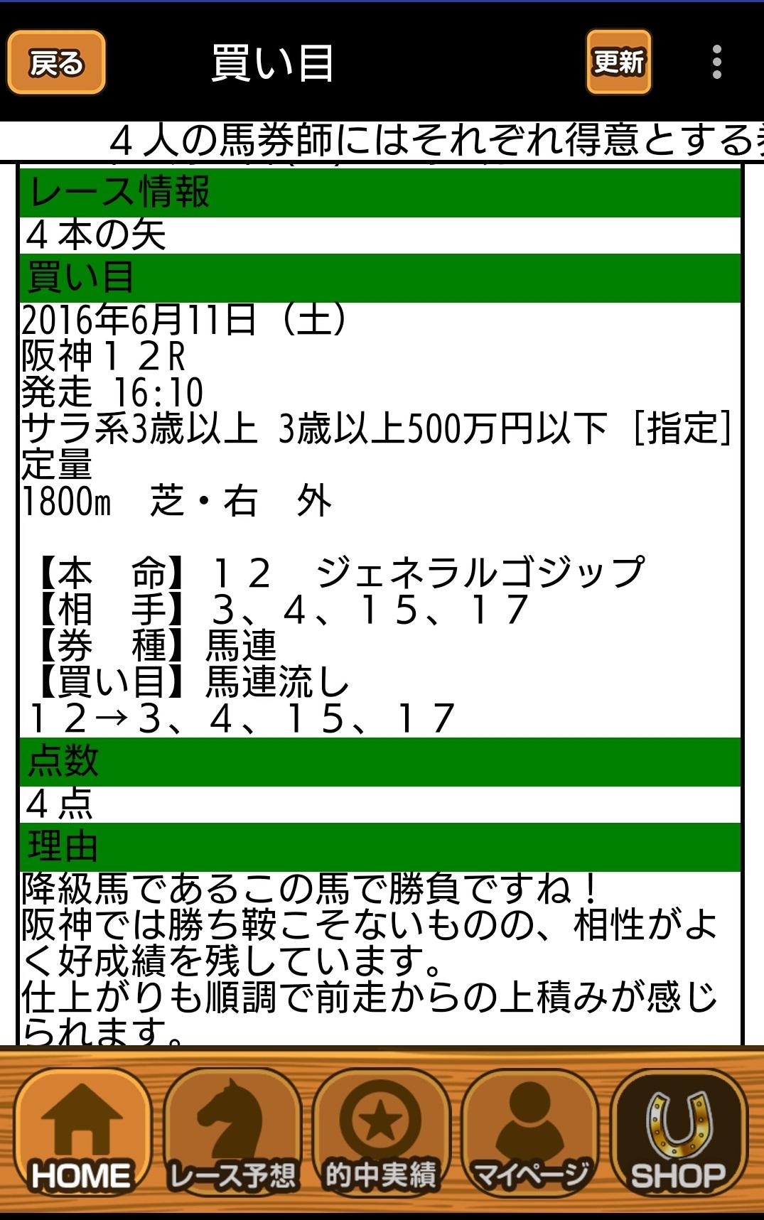 阪神12R スーパーホースマン